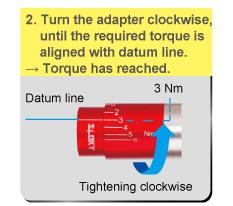 Tightening Clockwise